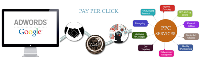 ppc services in chennai